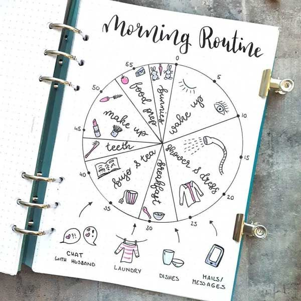 Bullet Journal morning routine #bujo #bulletjournal #bujojunkies #bujolove #bujoideas #bujoinspiration #bulletjournalideas #journaling #journal #planning #plannergirl #planner #morningroutine
