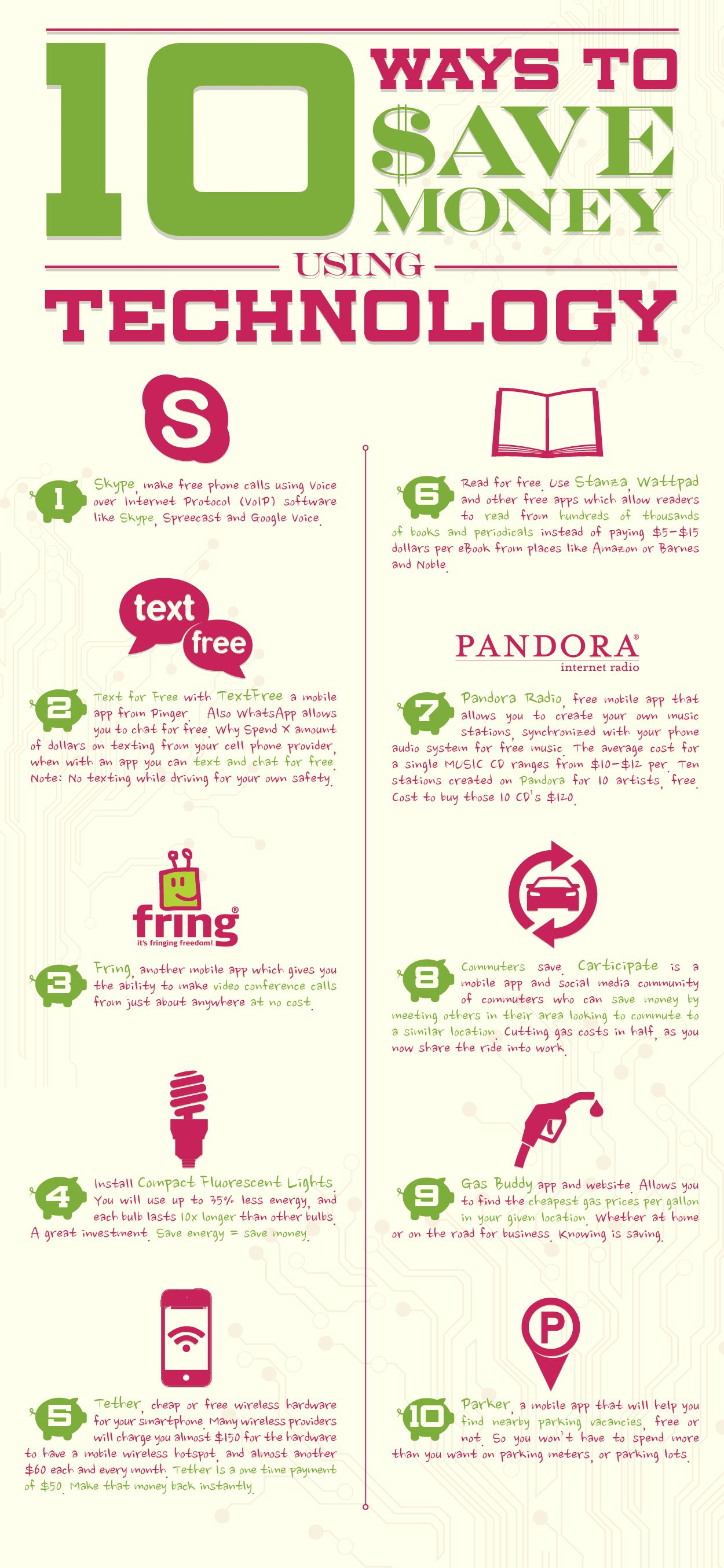 10 Ways To Save Money Using Technology Money Tips #SheMakesCents