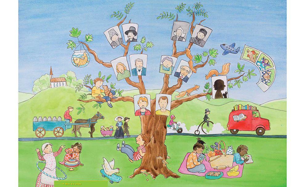 jouw familie stamboom praatplaat thema knutselen