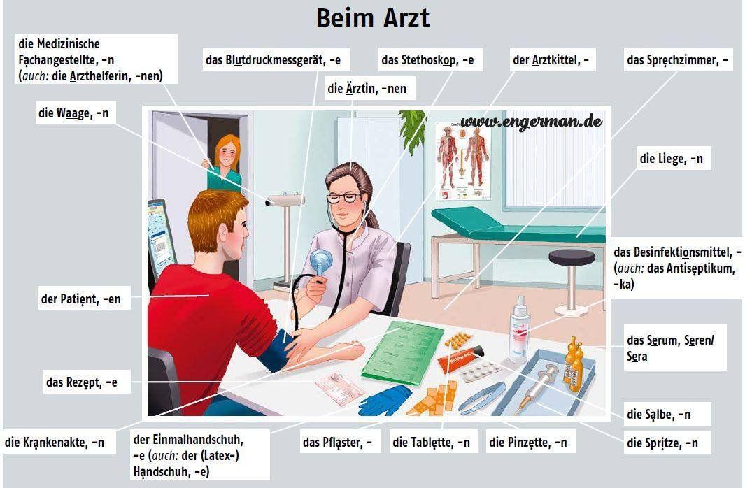 Beim Arzt Deutsch Lernen Deutsch Online Lesen Lernen 1 Klasse
