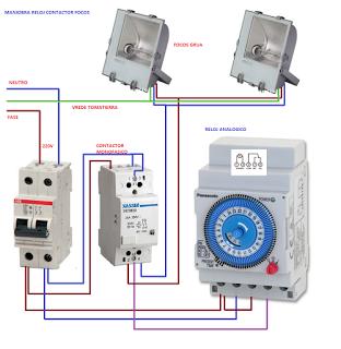 Esquemas eléctricos: maniobra reloj contactor