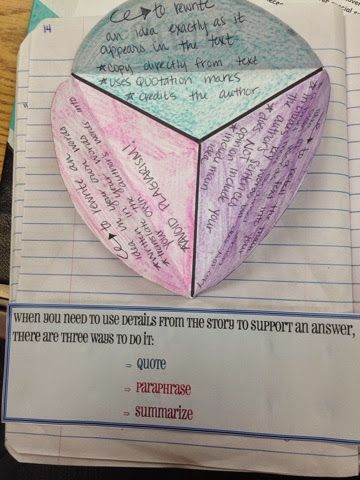Summarizing Paraphrasing And Quoting Teaching Middle School Lesson Plan Activities Plans