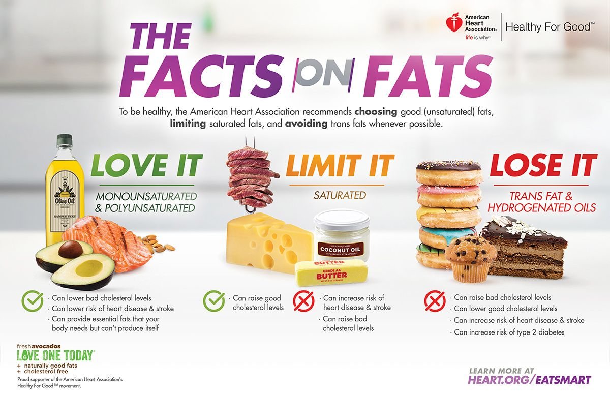 good and bad fats There are good fats and there are bad fats when it comes to fat, you need to  focus on healthy fats, which really are good for you so what's the.