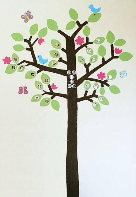 family tree ideas - Family Tree Design Ideas