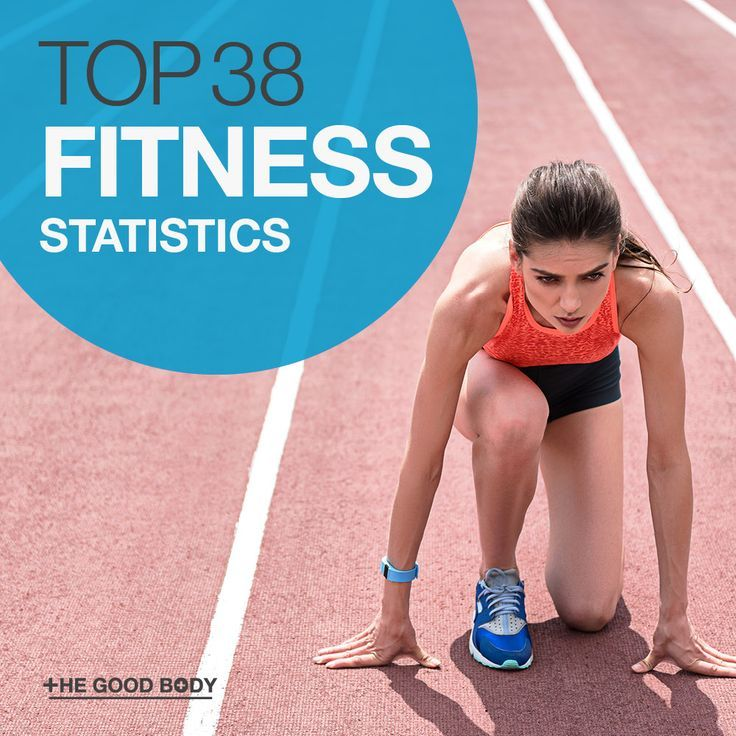 We've compiled some of the most shocking fitness statistics to show you who is moving, how they're m...