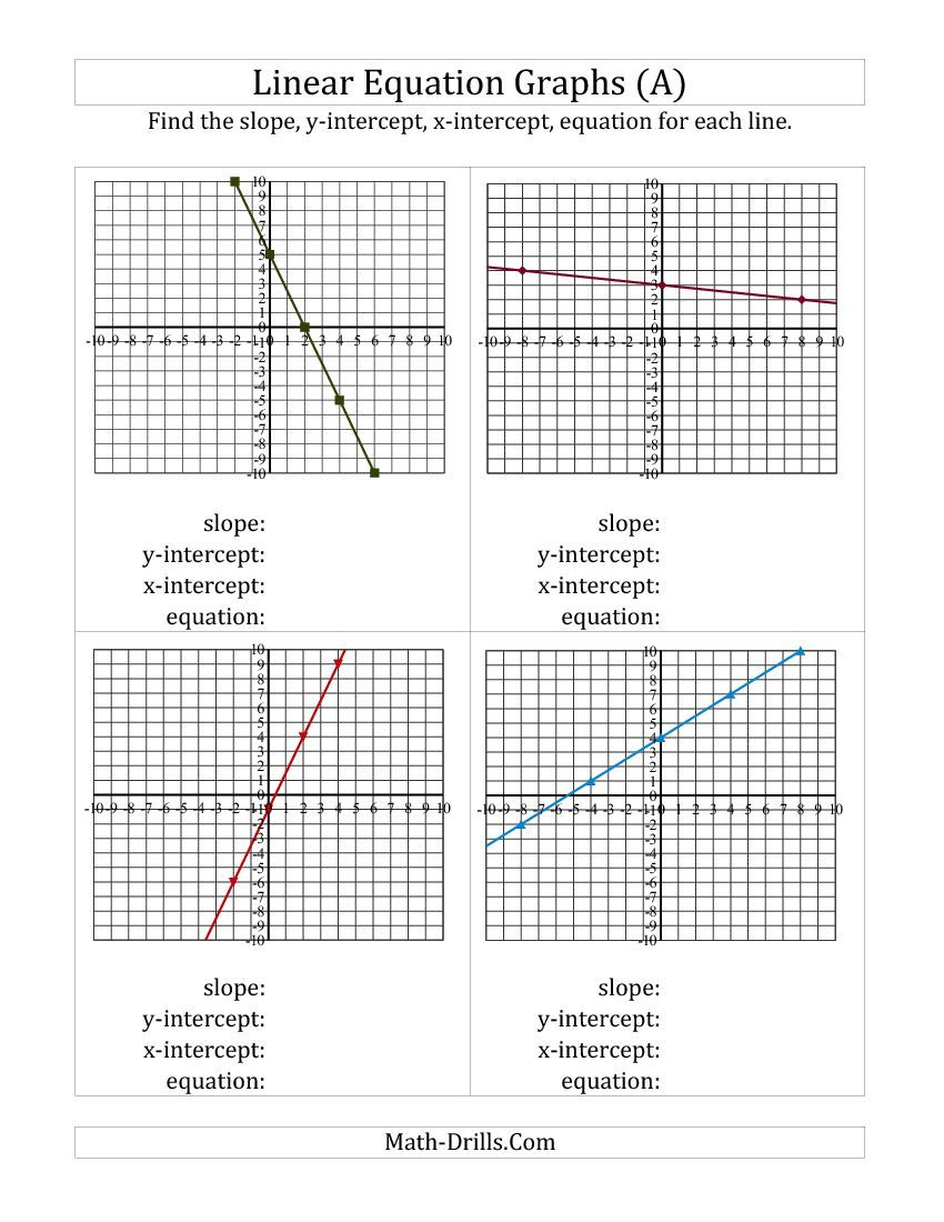 Finding Slope, Intercepts and Equation from a Linear