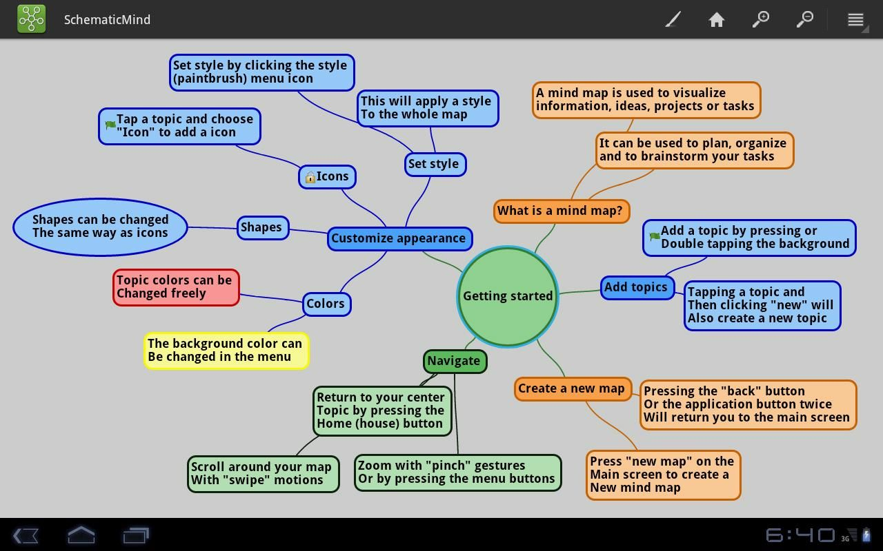 Schematicmind Free Mind Map Android Apps On Google Play All In Cyberphysics Nuclear Power