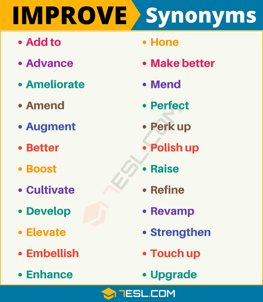 Another Word For Improve 100 Synonyms For Improve With Useful Examples 7esl Writing Words Learn English Words English Vocabulary Words