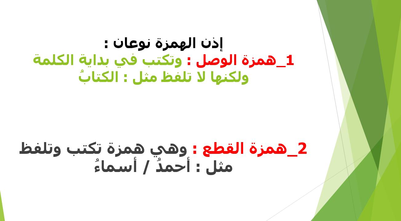 بوربوينت درس همزة القطع وهمزة الوصل للصف الثالث مادة اللغة العربية Arabic Alphabet Letters Lettering Alphabet Arabic Alphabet