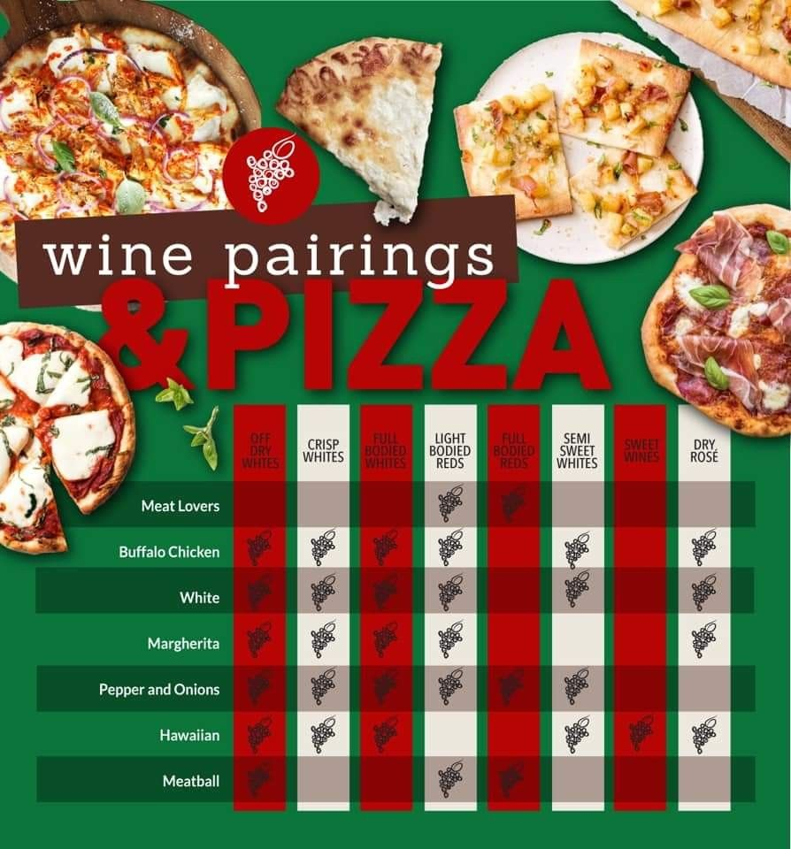Pizza And Wine Wine Tasting Party Wine Tasting Party Theme Wine Food Pairing