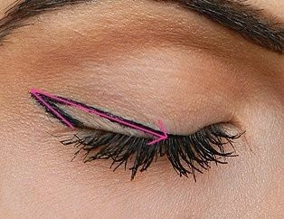 Mastering the Secrets of the Winged Eyeliner