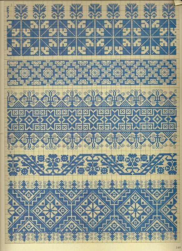 Visible grid. Beautiful blue.