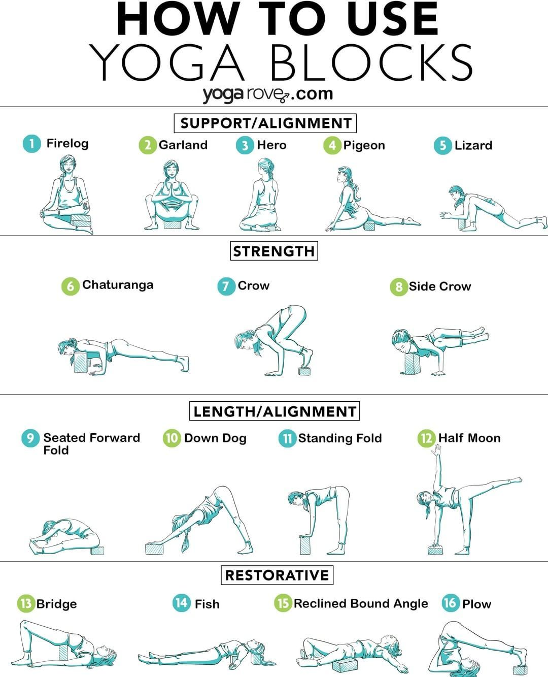 143 Likes, 6 Comments Yoga Rove Yoga for Beginners