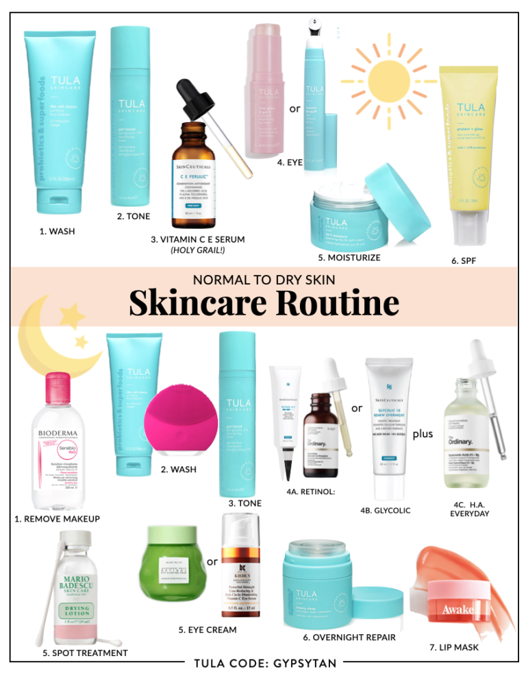 How To Layer Skin Care Printable Guide Order To Apply Skin Care Products Lip Care Routine Night Skin Care Routine Skin Care Order