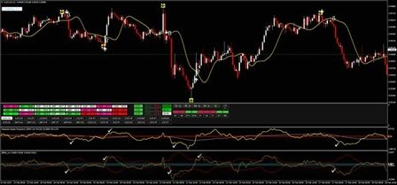 global #forex institute, #forex 101, #forex for beginners ...