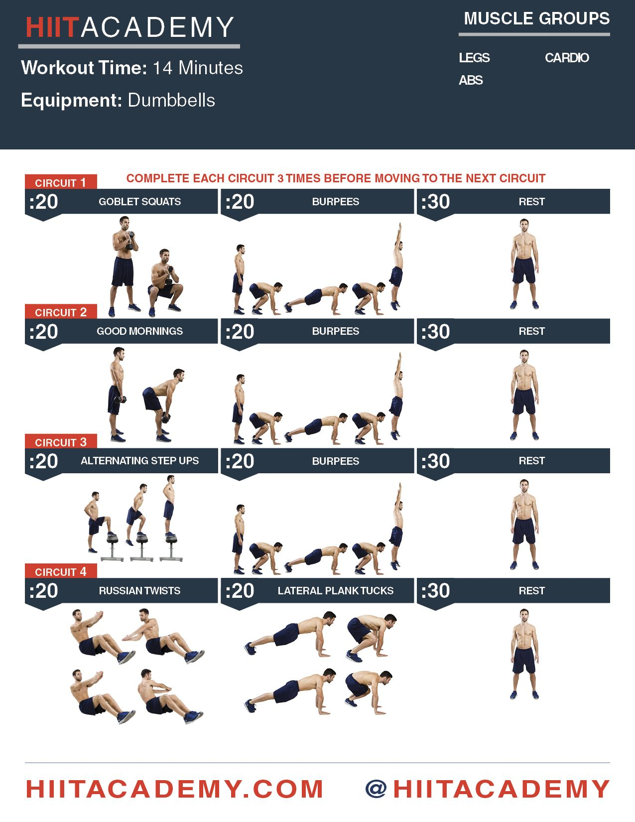 Circuito Hiit : Guilt free hiit workout fitness workout exercises