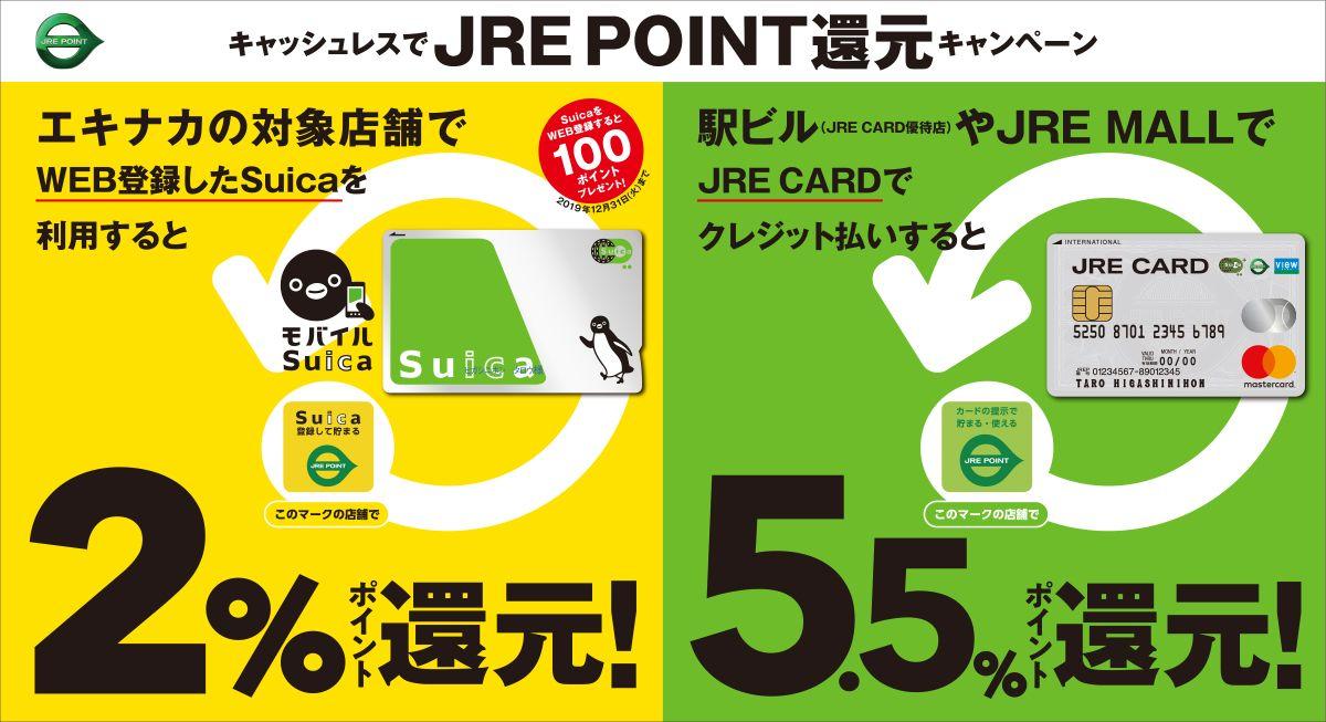 サイト web jre point