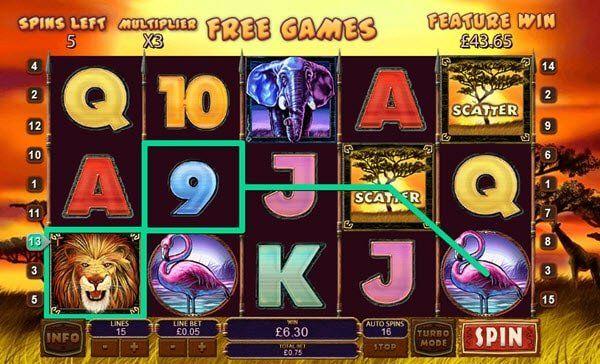 Konami slot games