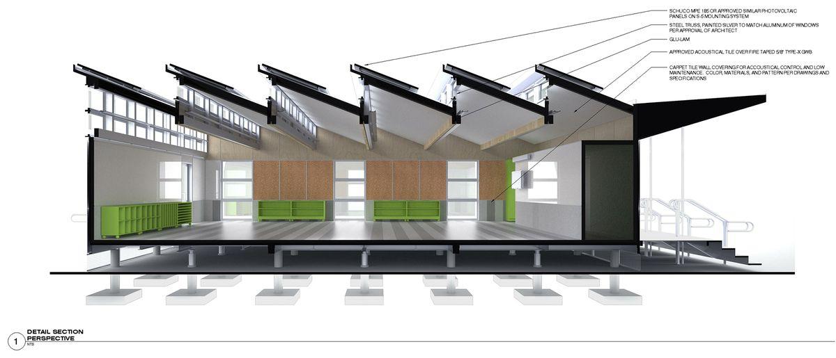 Energy Positive Relocatable Classroom Architecture Concept