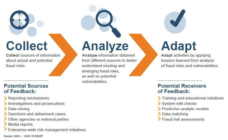 Risky business why you need risk analysis for your