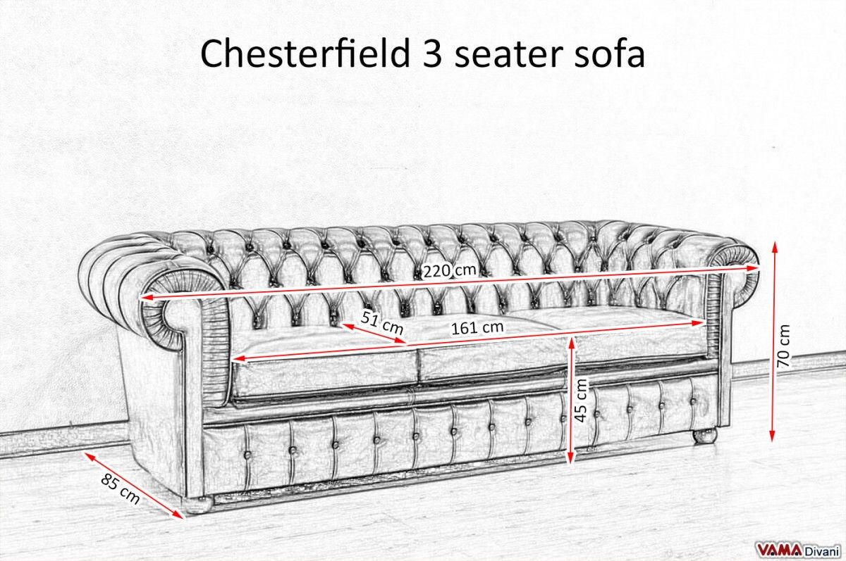 Image Result For Chesterfield Sofa Dimensions