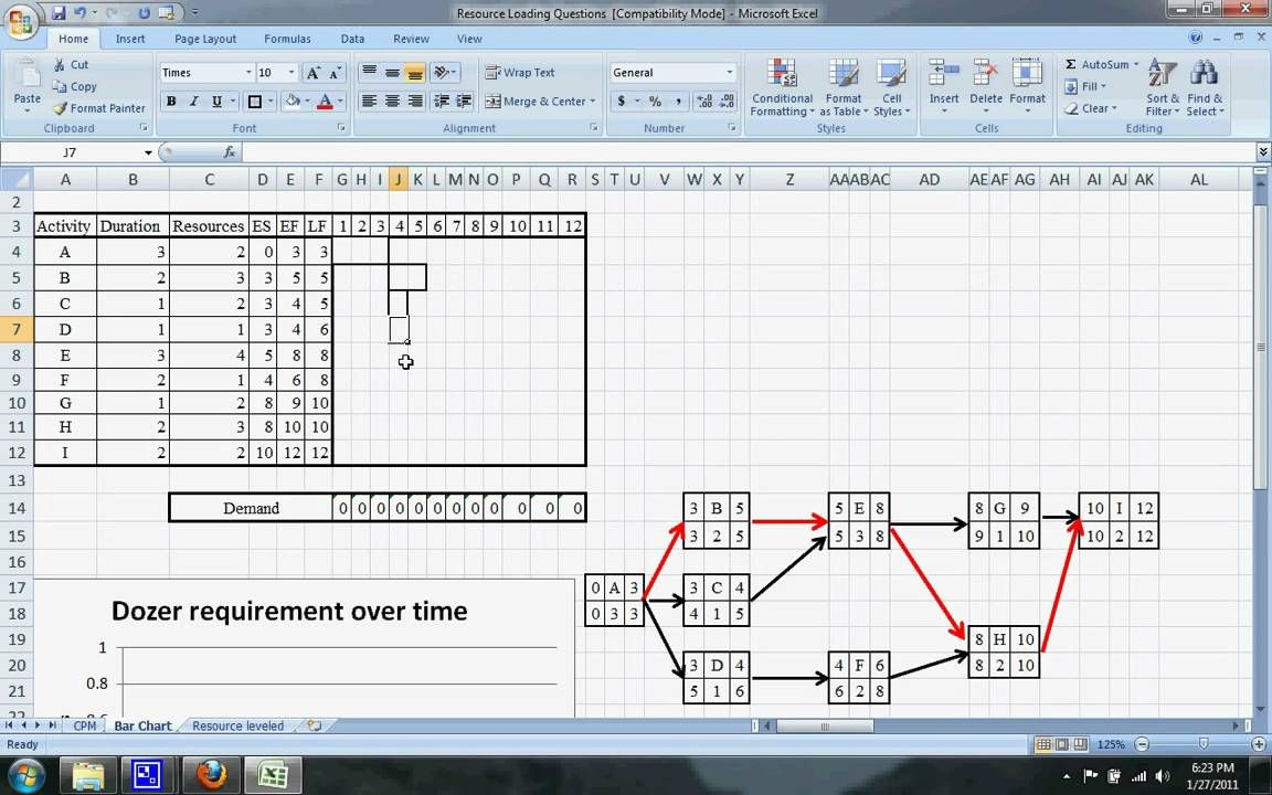 hight resolution of critical path method scheduling example 1