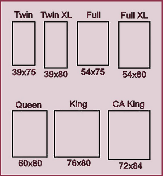 Bed Sizes Bed Measurements Diy Bed Frame Bed Size Charts