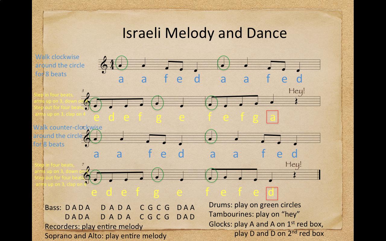 Song Idea For Hanukkah