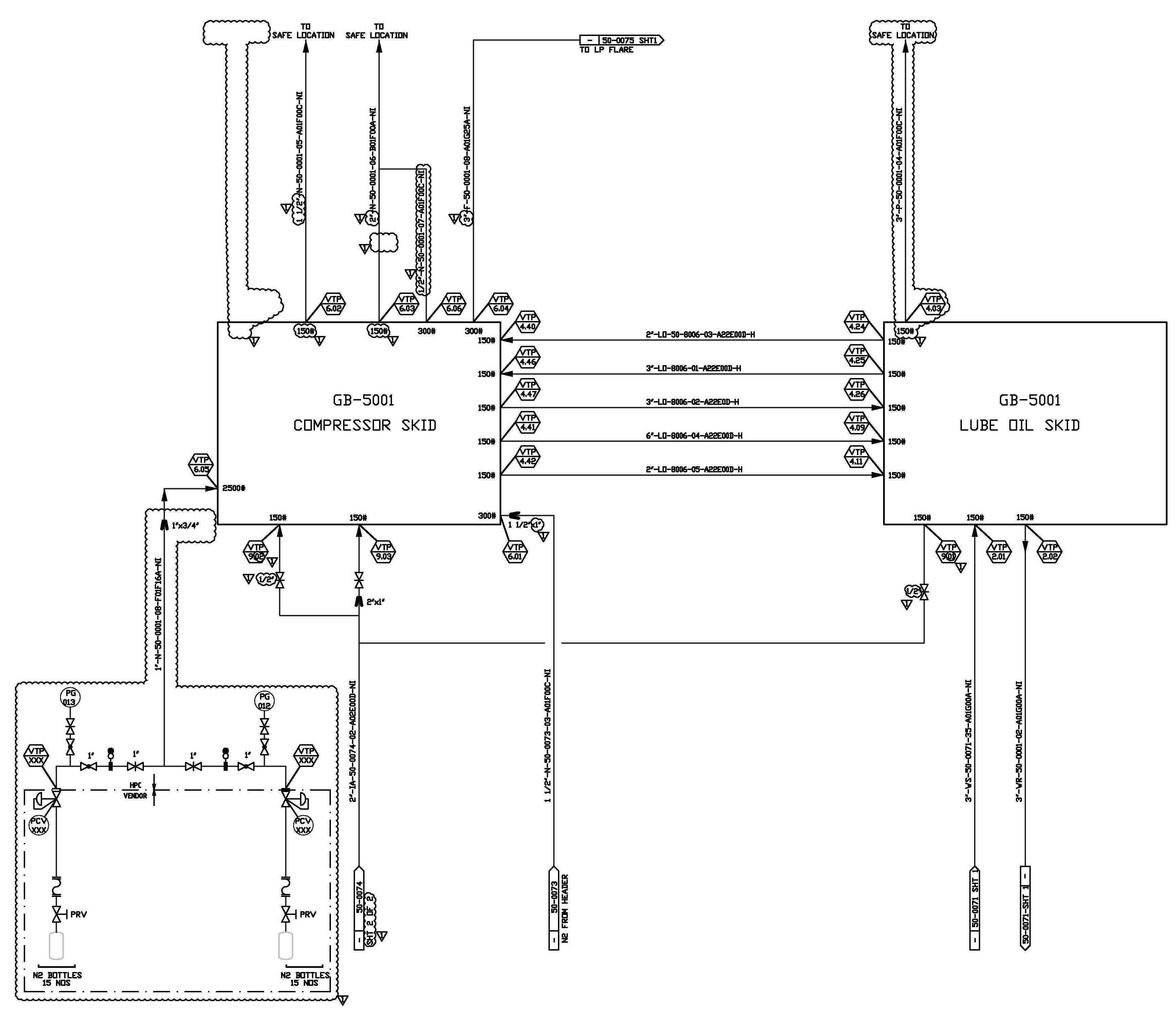 Cevni I Instrumentalni Dijagram P Amp Id