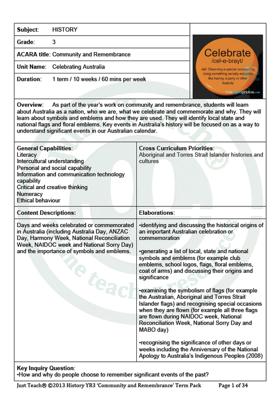History Term Pack YR3 Community Remembrance – Cross Curricular Lesson Plans Elementary