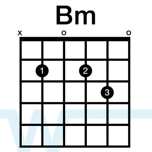 B Minor Chord Guitar Variations Dmaj bm-alt | GUITAR CHORDS ...