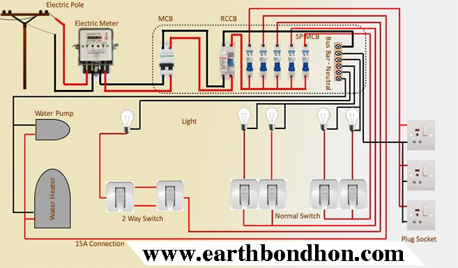 Full House Wiring Diagram Using Single Phase Line Earth Bondhon House Wiring Electrical Wiring Full House