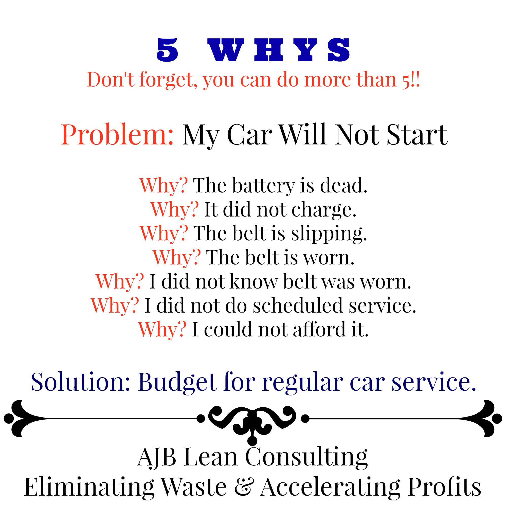 5 Whys A Simple Way To Get To The Root Cause Of A Problem