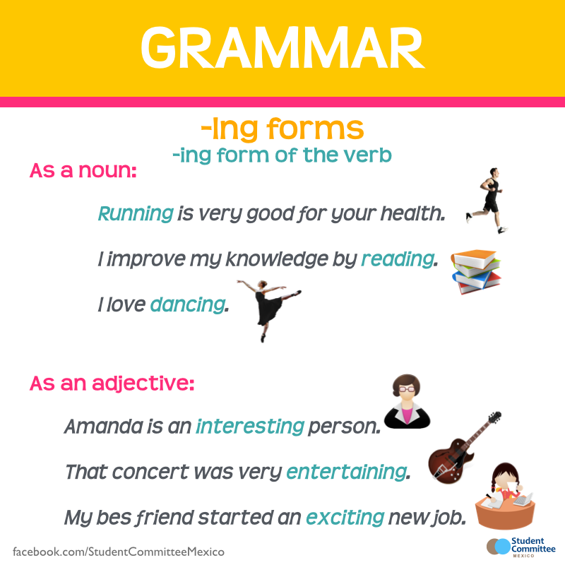 Grammar Here Are Some Examples Of The Ing Form Of The Verb As A