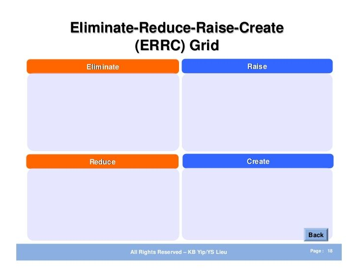 Eliminate reduce raise create errc grid eliminate raise reduce blue ocean strategy summary and examples pronofoot35fo Choice Image
