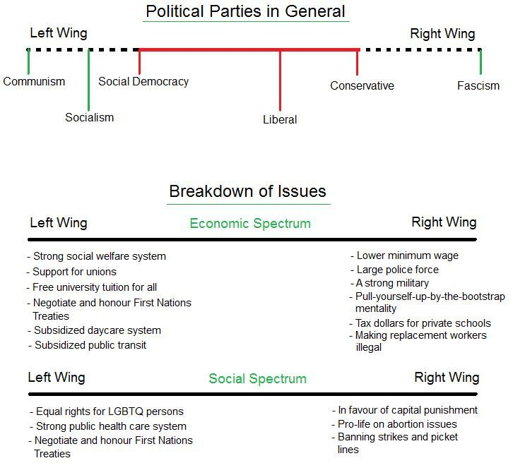 political party platform worksheet activity yahoo image search