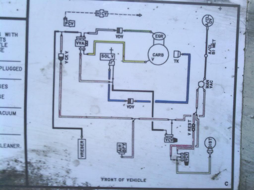 medium resolution of 1978 ford 460 engine diagram understanding vacuum line diagram