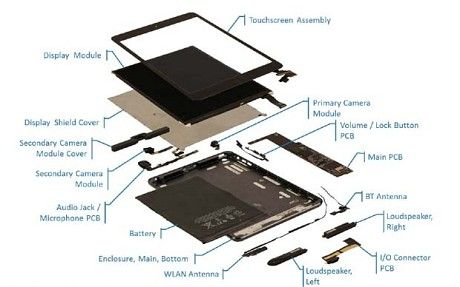 tablet wars: apple and microsoft vs amazon and google - telegraph