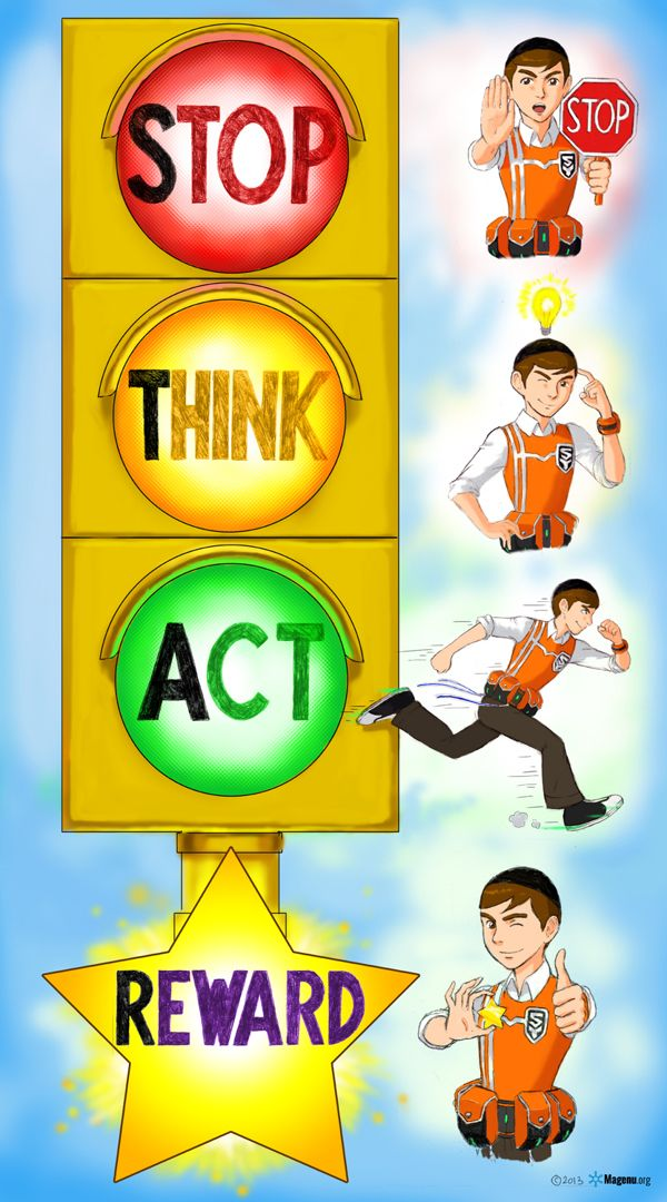Stop Think Act Reward Poster On Behance Adhd Poster