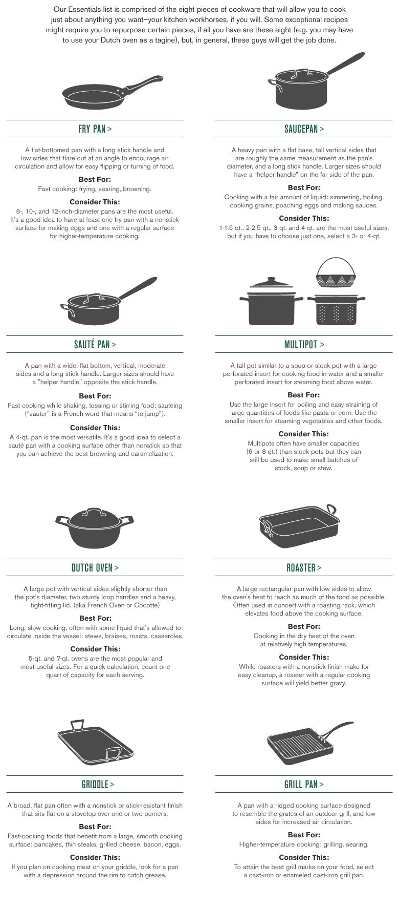 Cookware Types, Guide to Cookware & Cookware Uses | Williams-Sonoma ...