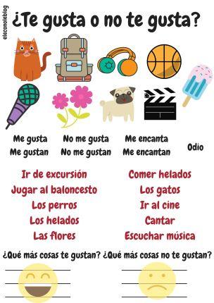 Te Gusta O No Te Gusta 1 Teaching Spanish Elementary Spanish Learning Spanish