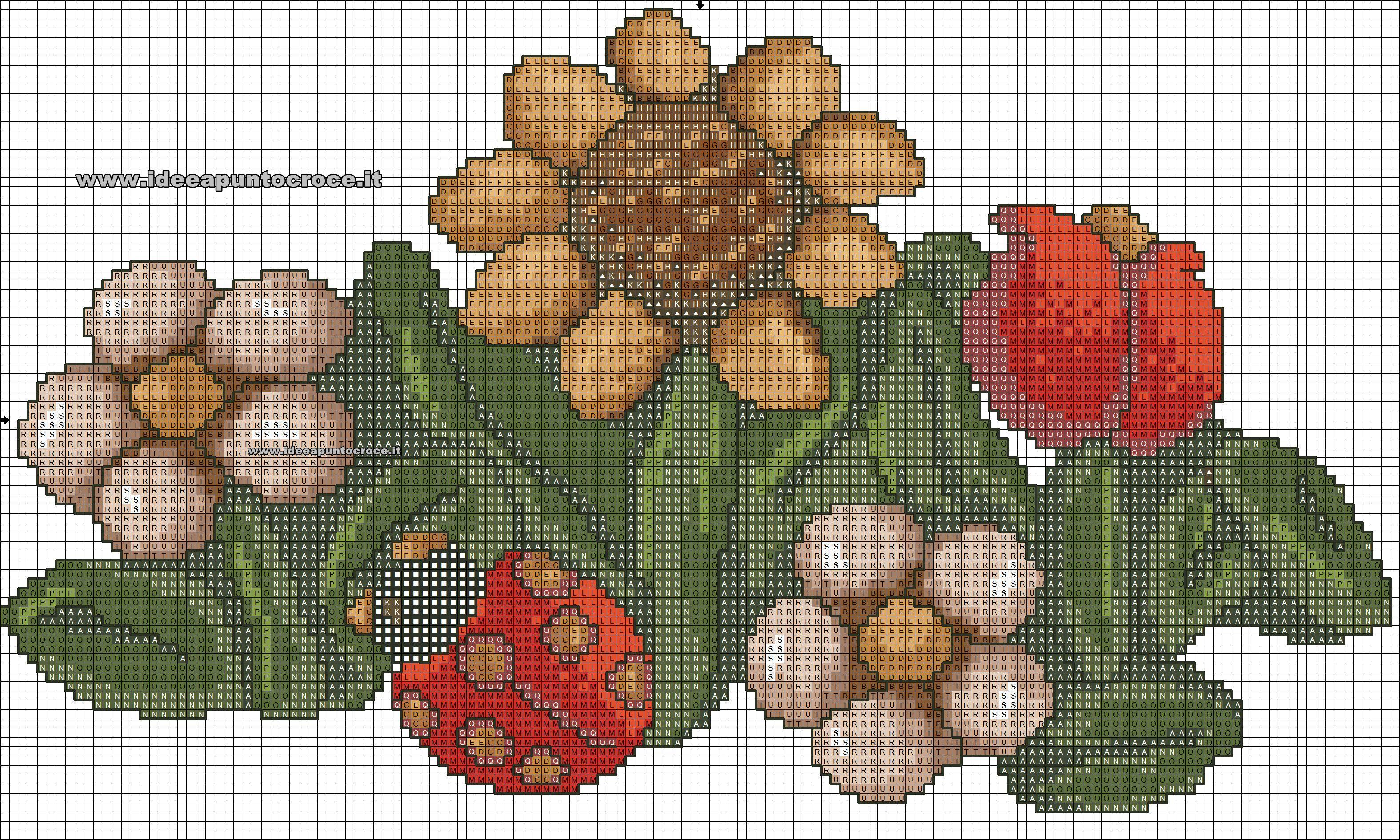 Schema fiori thun punto croce crafts punto croce for Schemi punto croce fiori e farfalle