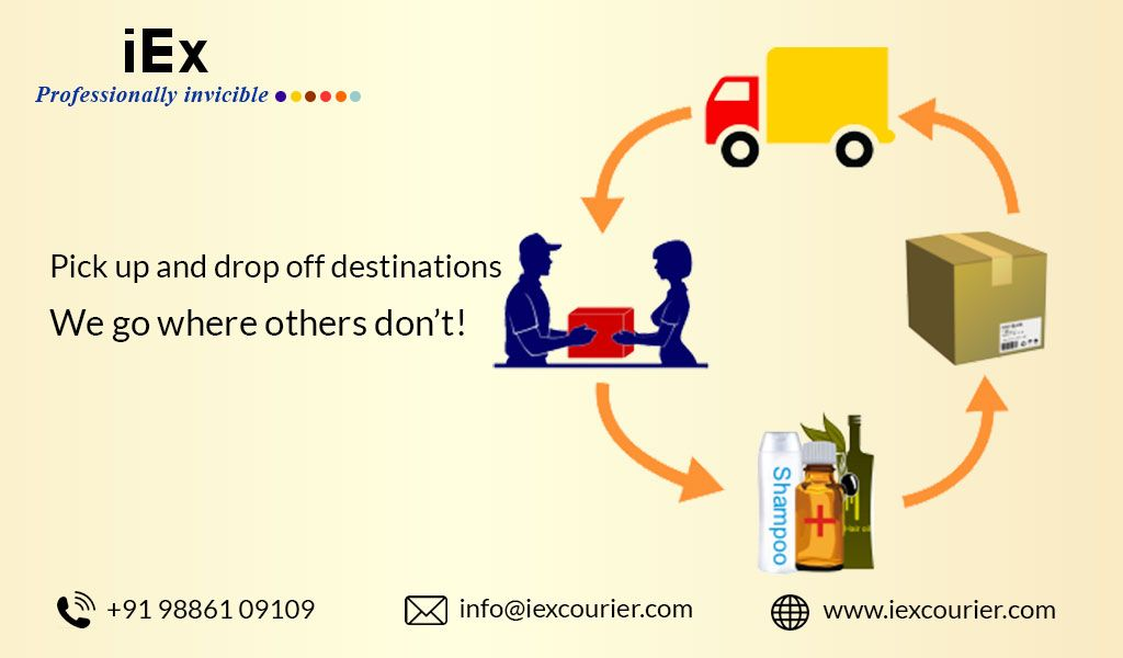 We provide a complete package of Air Courier, Cargo