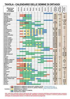 Calendario Semine.Calendario Semine Sementi Crivellaro Orto Orto