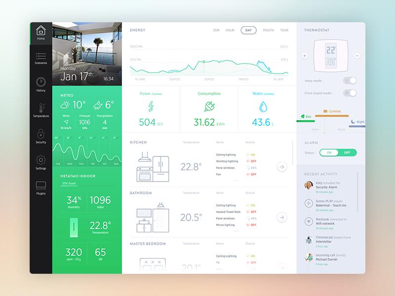 Flat Design, App Design, App Ui, User Interface, Interface Design, Web