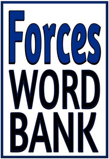 Forces And Magnets Treetop Displays Eyfs Ks1 Ks2 Classroom Display And Primary Teaching Aid Resource Ks2 Classroom Word Bank Primary Teaching
