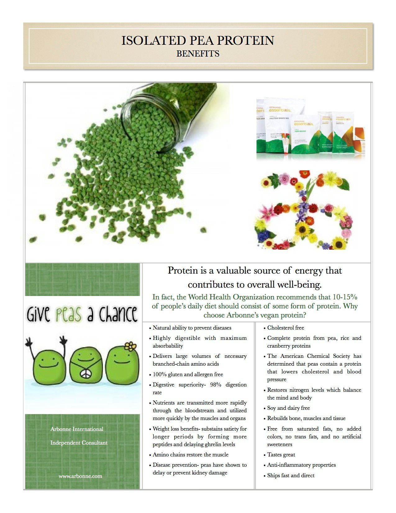 Arbonne S Vegan Protein Meal Replacements Vanilla Or Chocolate 20 Grams Of Vegan Protein Made From Pea And Rice 2 Arbonne Protein Arbonne Nutrition Arbonne