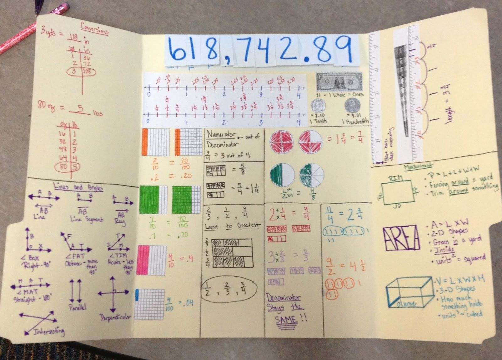 Math Review Folders Are A Great Way To Review The Math