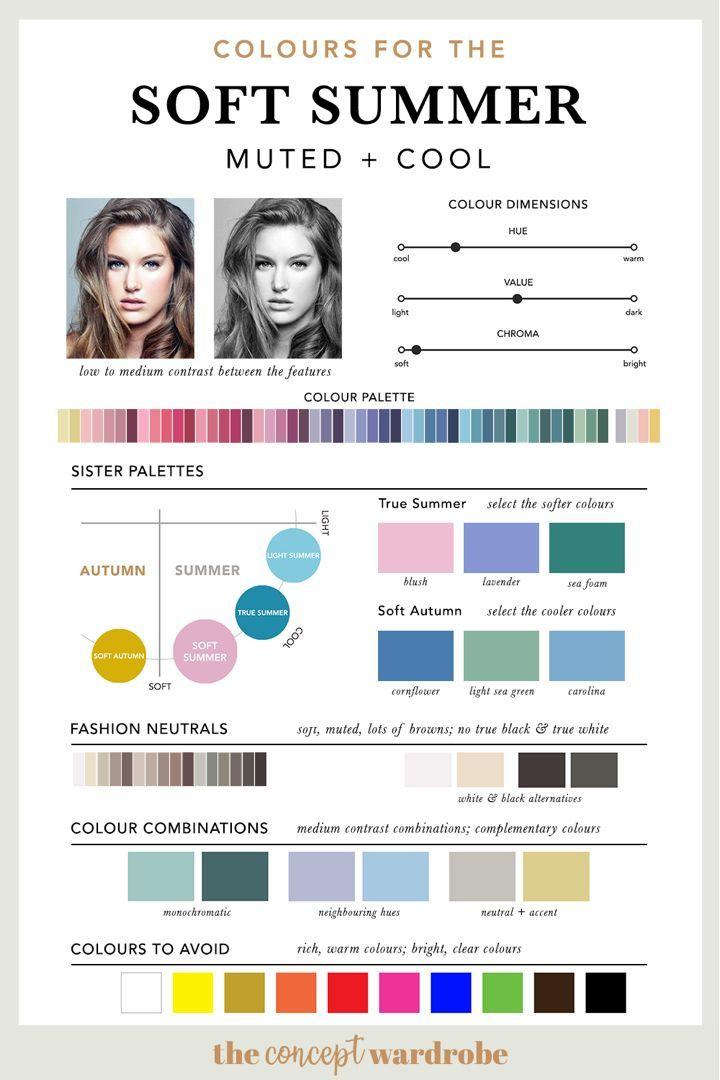 Farben für den Soft Summer das Konzept, Kleiderschrank | Farben bringen die Natürliche