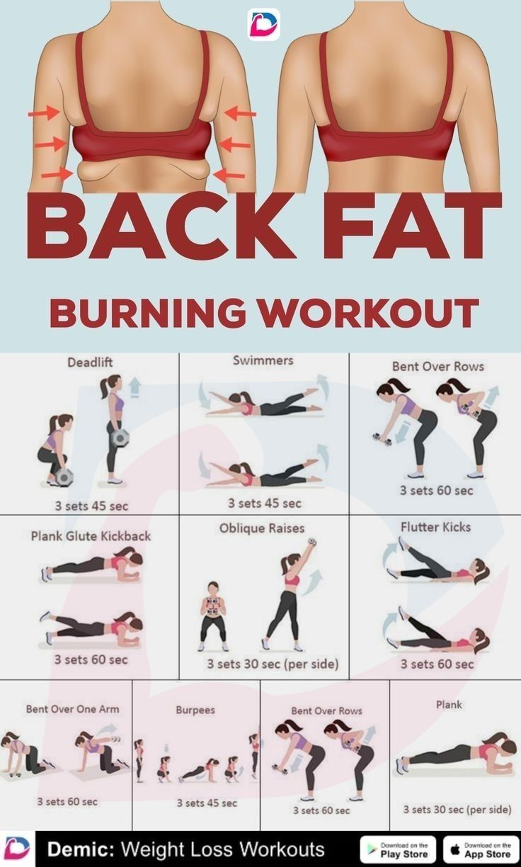 Back Fat Burning Workout #fitnessexercisesathome